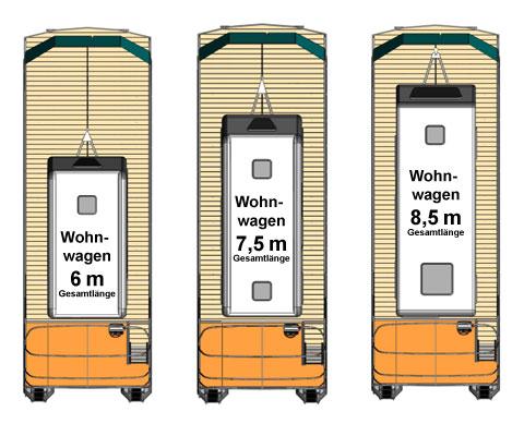 freecamper mit Wohnwagen verschiedener Grössen
